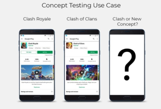 Concept Testing Use Case