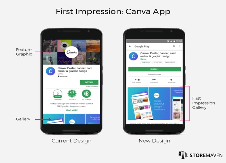 First Impression: Canva App