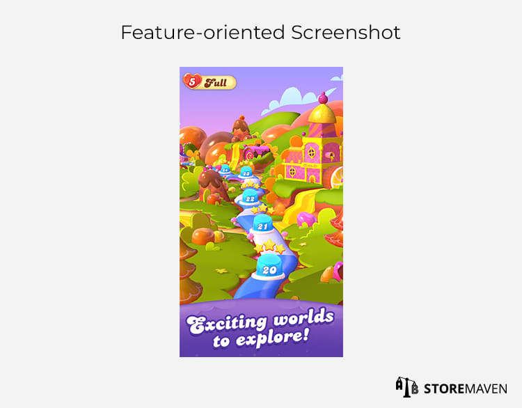 Feature-oriented Screenshot