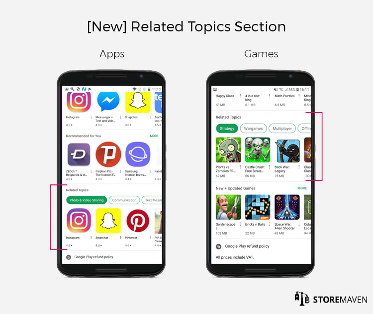 New - Related Topics Section