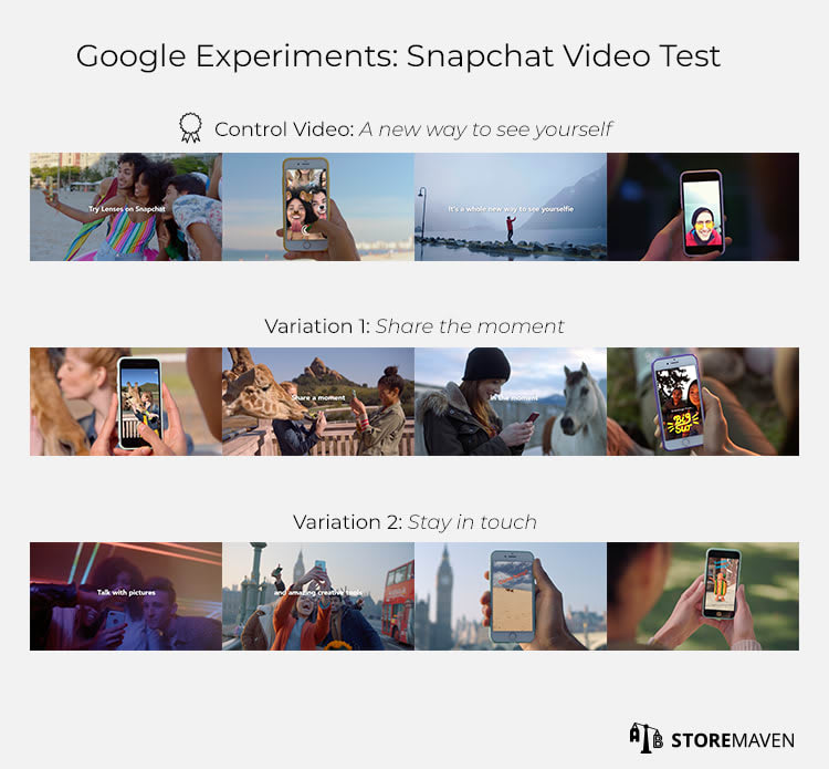 Google Experiments: Snapchat Video Test