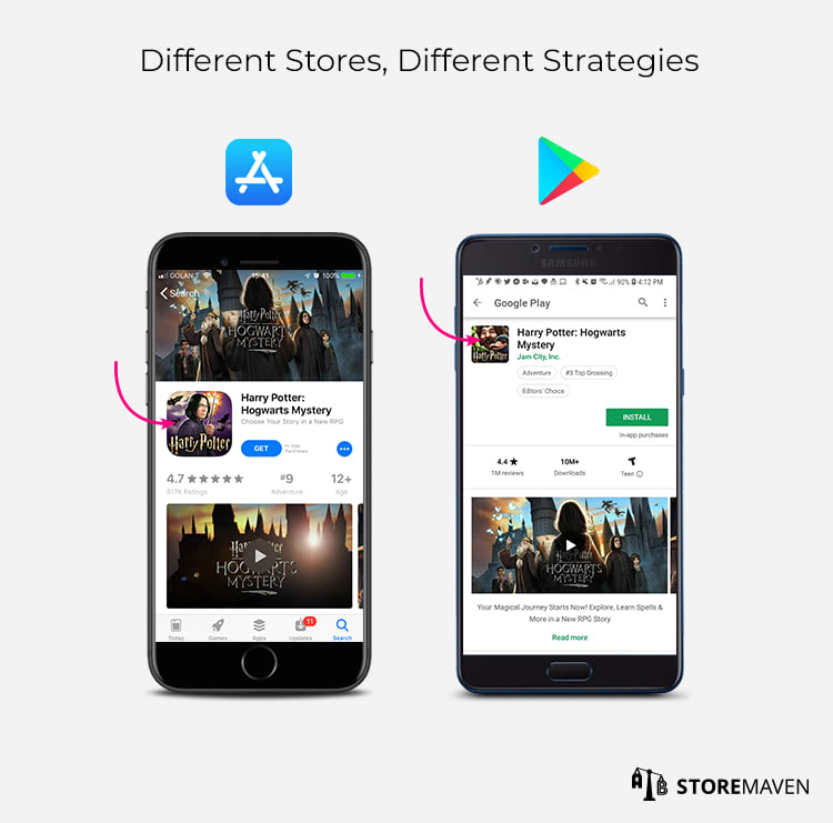 Different Stores, Different Strategies