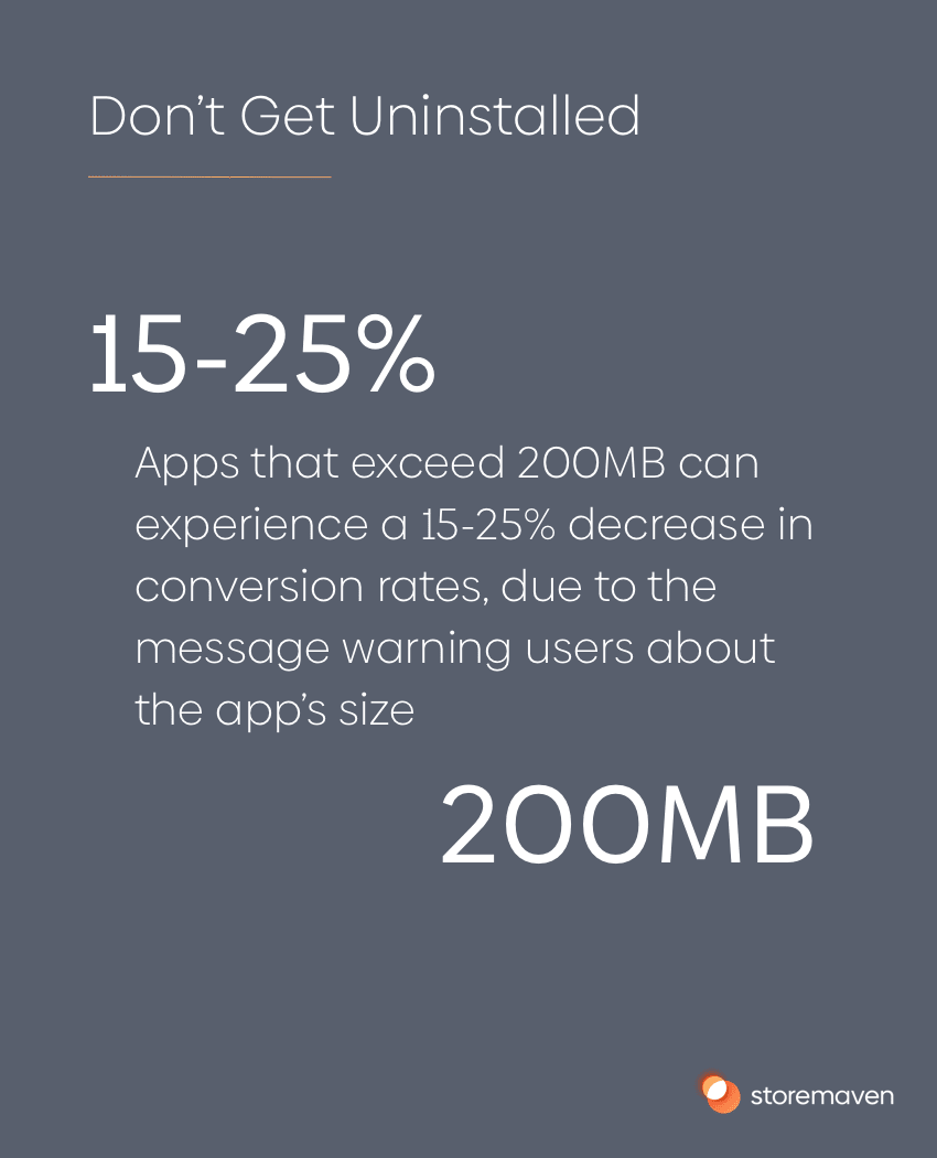 Apps that exceed 200mb can experience a 15-25% decrease in conversion rates, due to the message warning users about the app's size