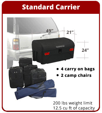 Graphic showing cargo capacity of StowAway Standard Cargo Carrier