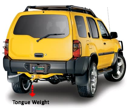 Trailer Hitch Tongue Weight