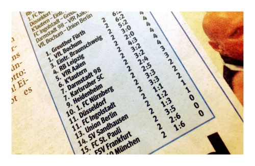 Ausriss Tabelle 2. Bundesliga, @Mopo