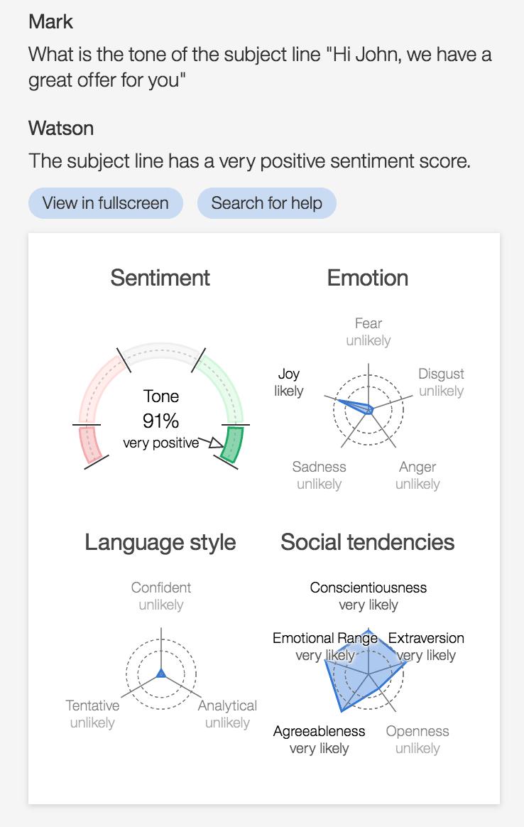Use Watson to analyze subject line tone