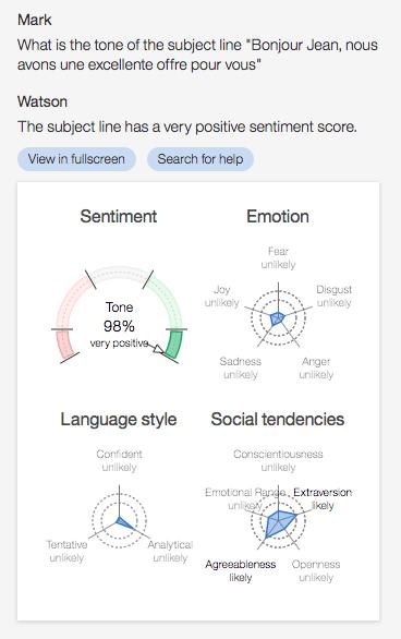 Analyse de tonalité grâce à l'intelligence artificielle