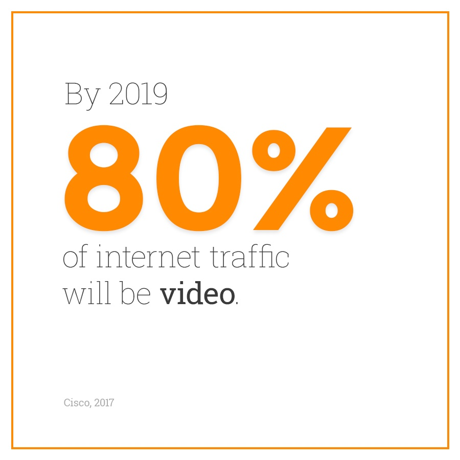 social media video marketing chennai