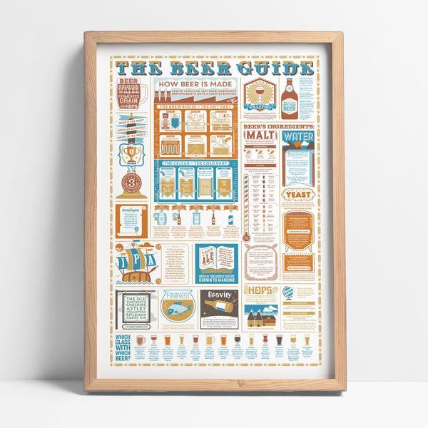 Stuart Gardiner Design The Beer Guide Print