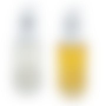 Apothespa Rosacea Gel & Lotion Set