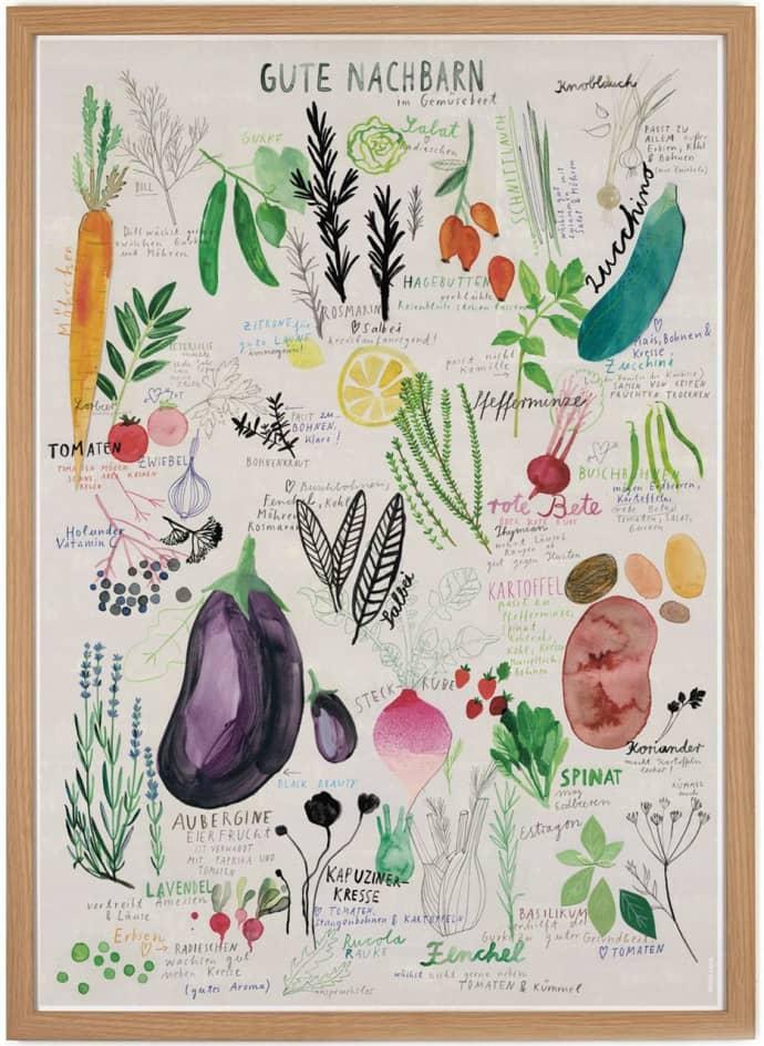 Veggie Poster Seasonal Fruit Handmade Products Posters