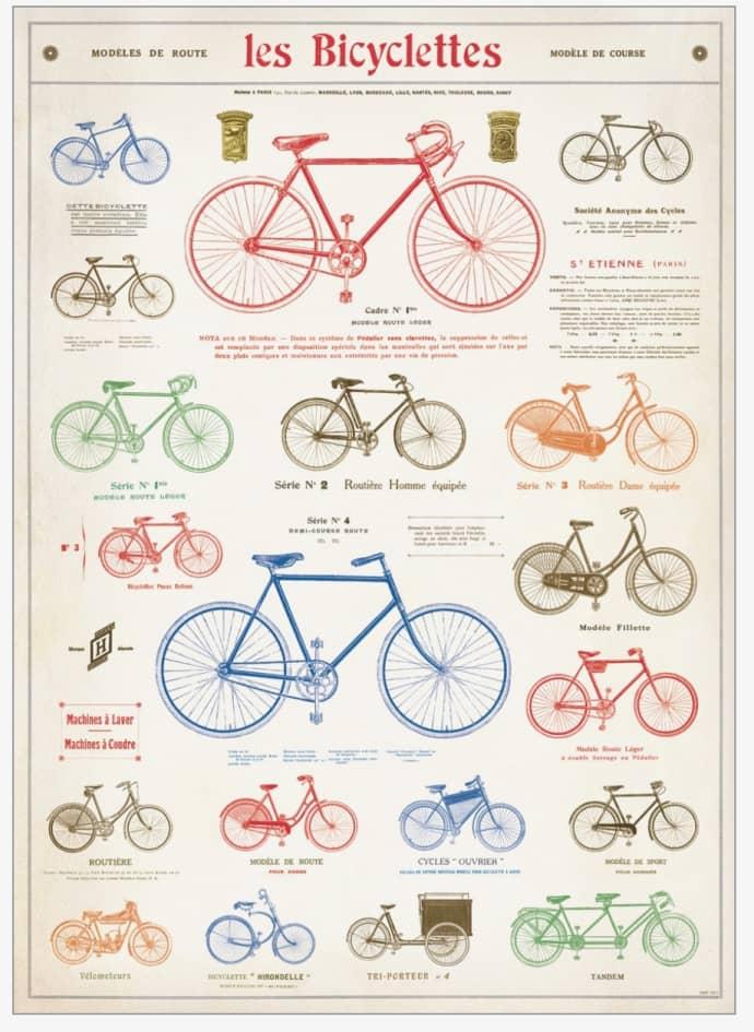 Trouva Les Bicyclettes Poster