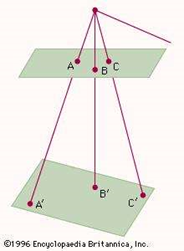 example-projection