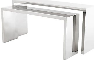 Remarkable 2 Piece Console Table Set Images - Best Image Engine ...