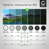 Filtro Densità Neutra ND8 per Ø 72mm Filtro Grigio