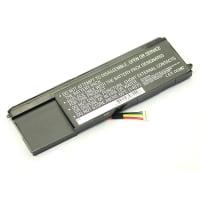 Batería para Lenovo ThinkPad Edge E420s / S420 - (3300mAh) Batería de Reemplazo