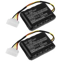 2x Batteri 18V, 2500mAh, Li-Ion för AL-KO Robolinho 100 Robolinho 110 - 440454, 441154, 442175 Ersättningsbatteri