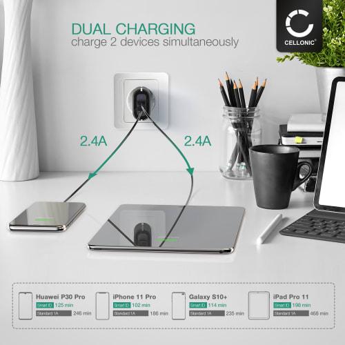 2 Vägs USB Laddare för Samsung, Apple, Huawei, Xiaomi, Sony, med 24W 4.8A USB Snabb Laddare Väggladdare för uttag USB Power Adapter