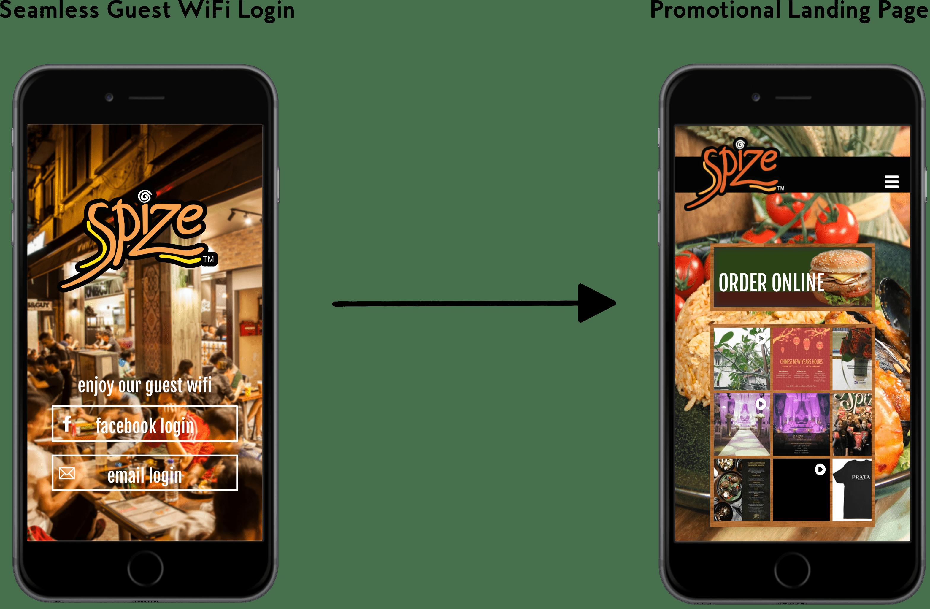 SPIZE Implements Social WiFi Across Restaurant Outlets