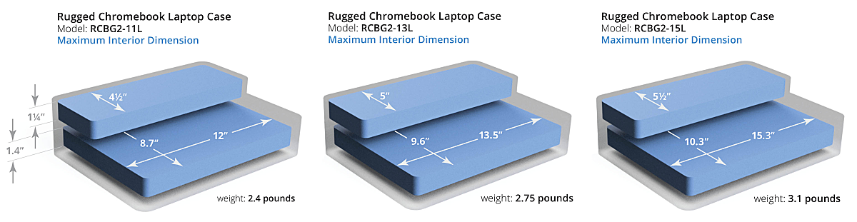 Rugged Laptop Bag Sizes