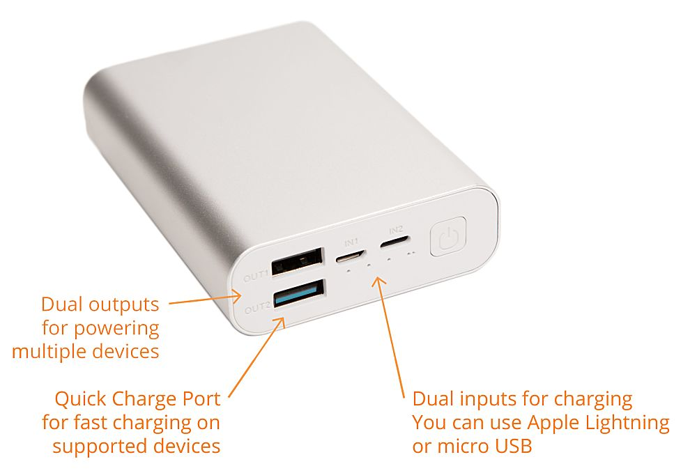 20,000 mAh Portable Charger Dual USB Quick Charge