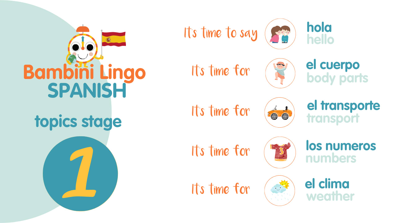 It's Time for Spanish - Song Lyrics