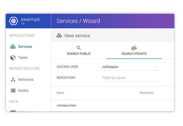 screenshot: Private registry
