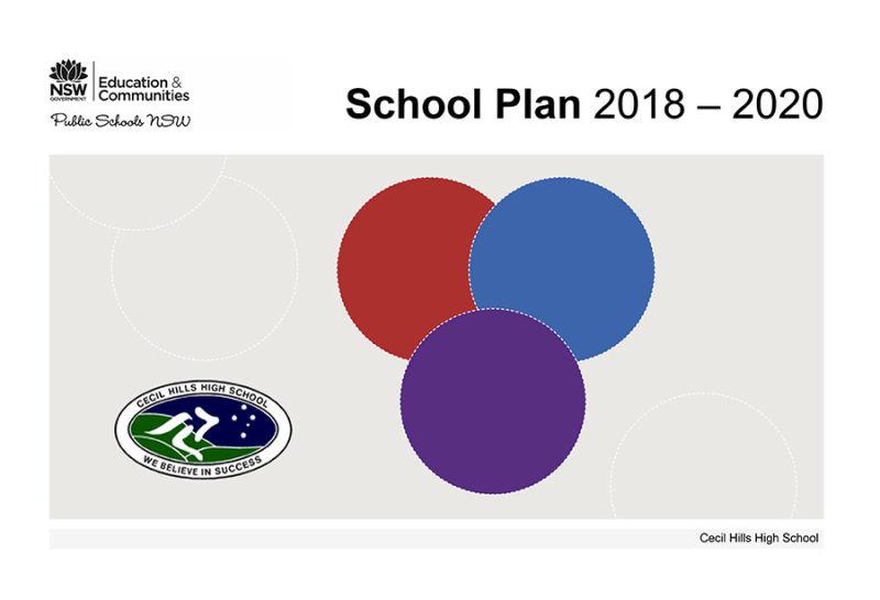School Plan