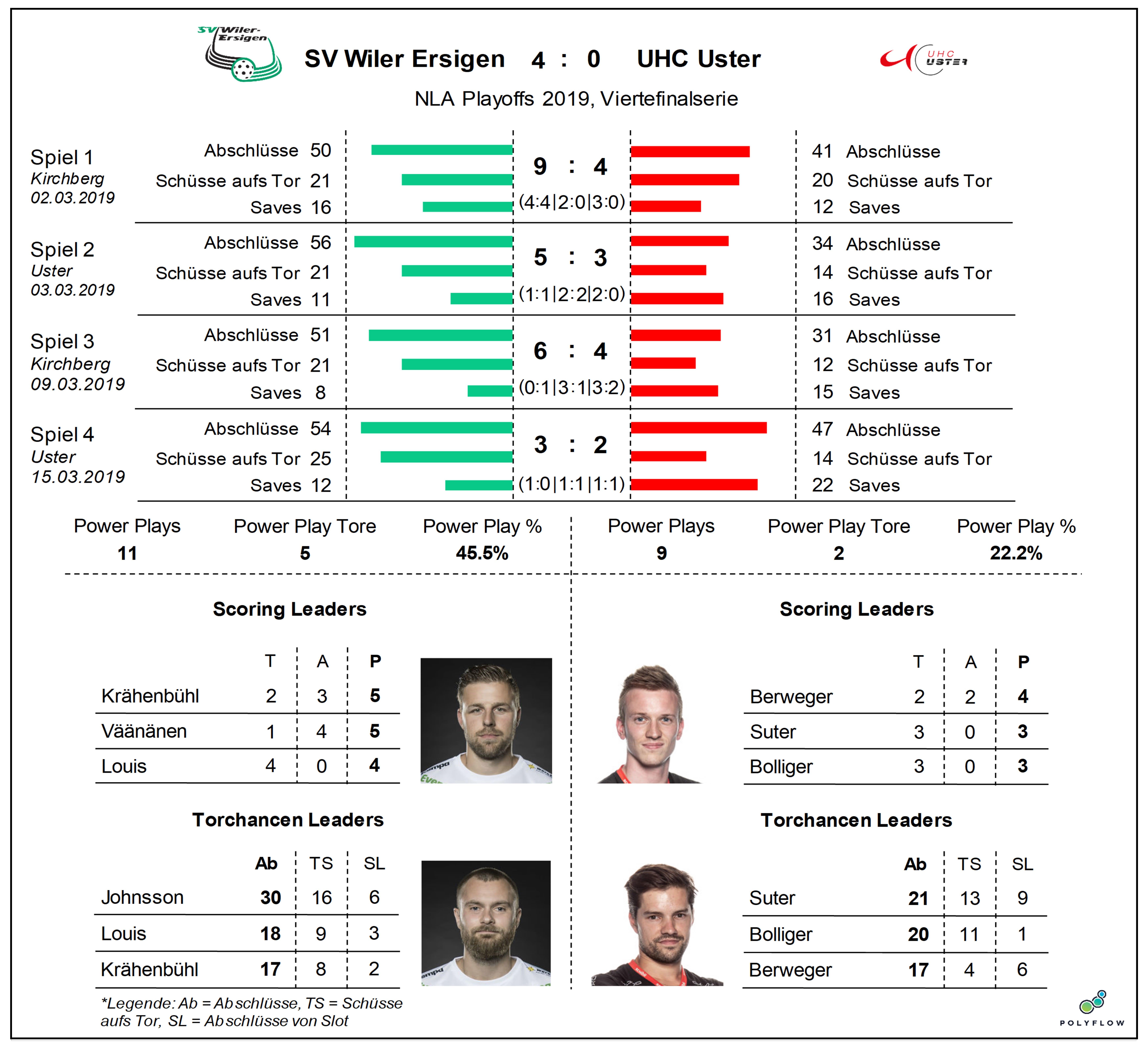 wiler-uster scoreboard 4.jpg