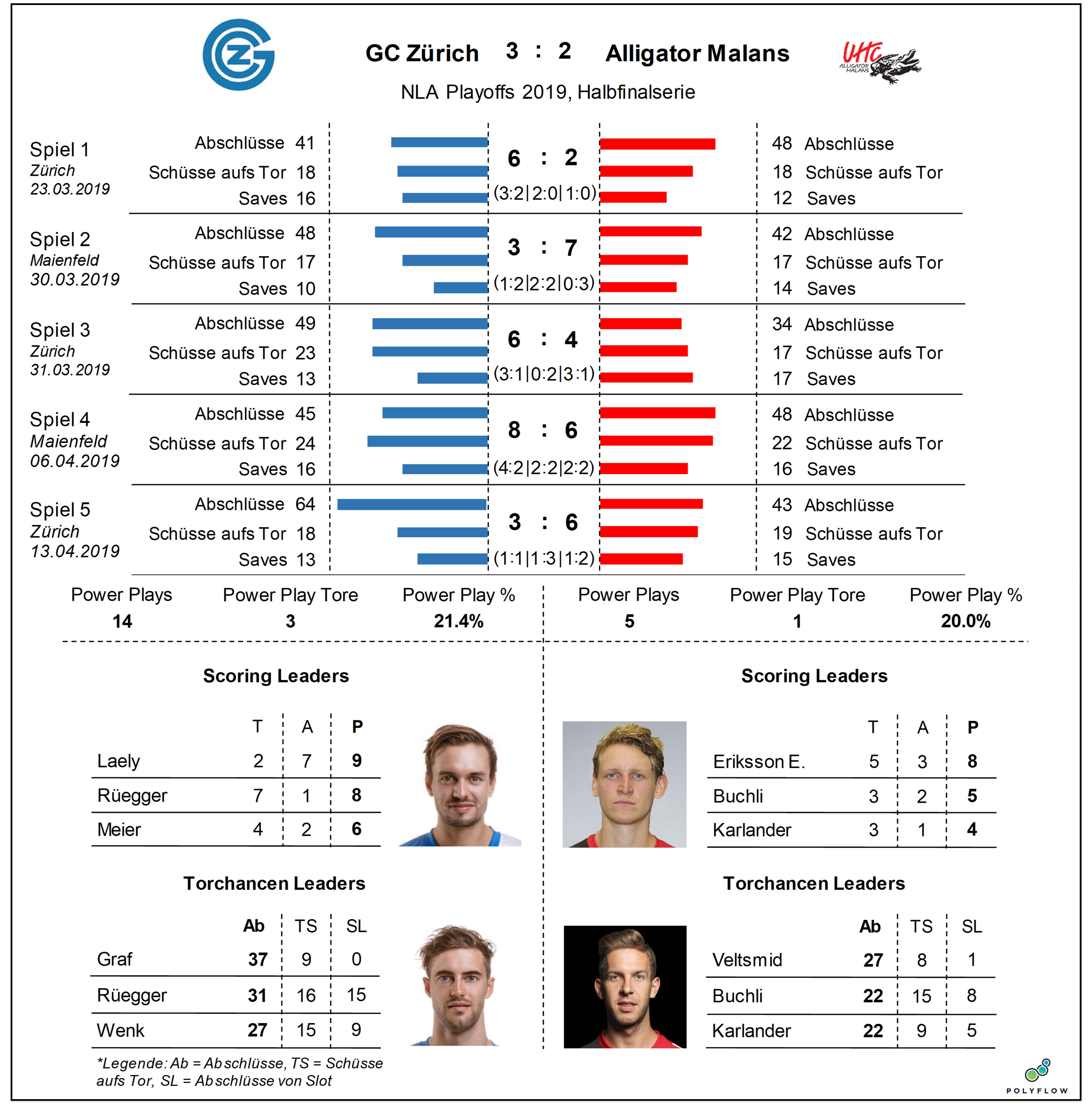 GC-Malans_Spiel 5.jpg