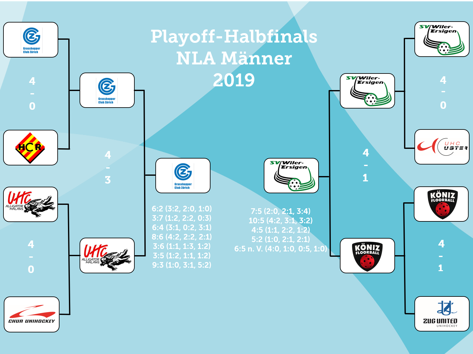 Playoff-tree final.png