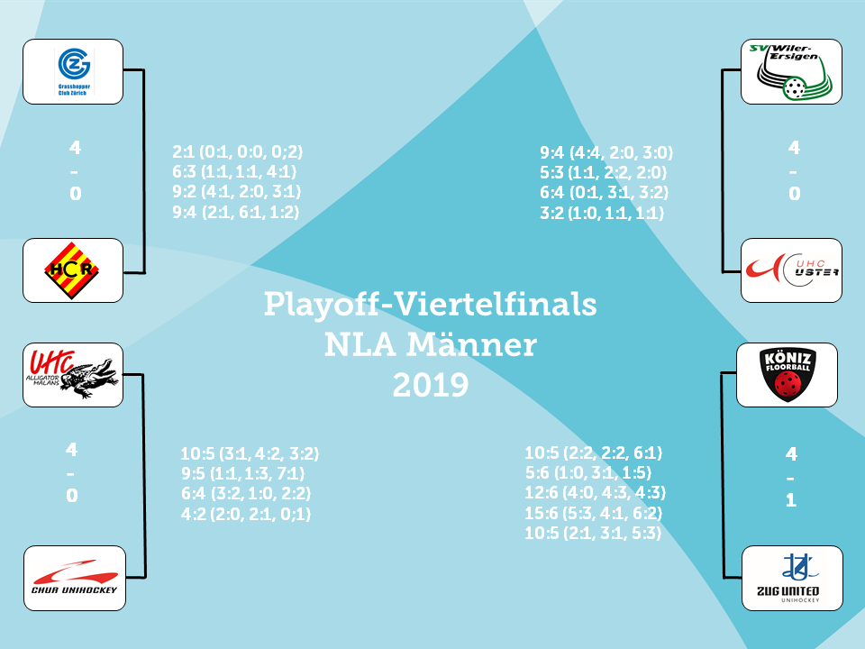 Playoff-Tree viertelfinals komplett.png