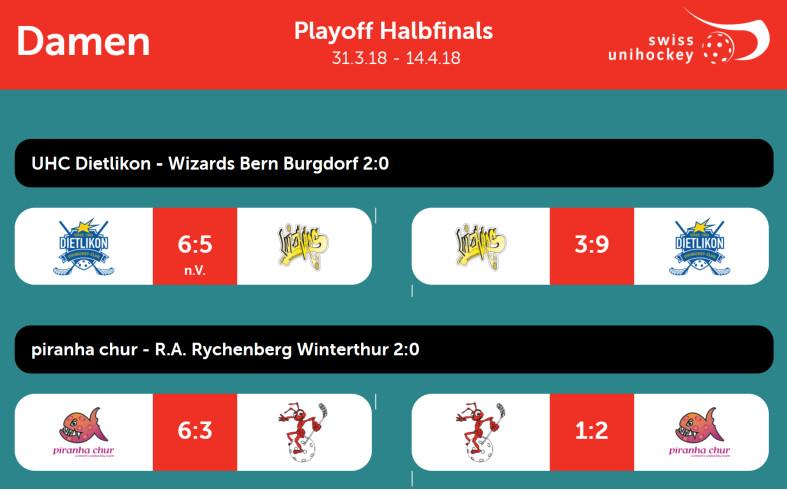 020418_Grafik_Damen_Halbfinal.png