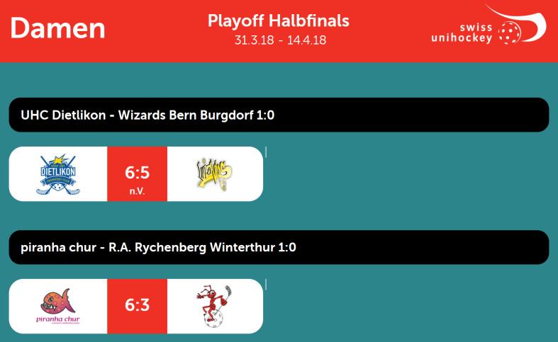 310318_Grafik_NLA_Damen_Playoffs_Halbfinal.png