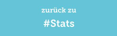 Kästchen zurück stats.png