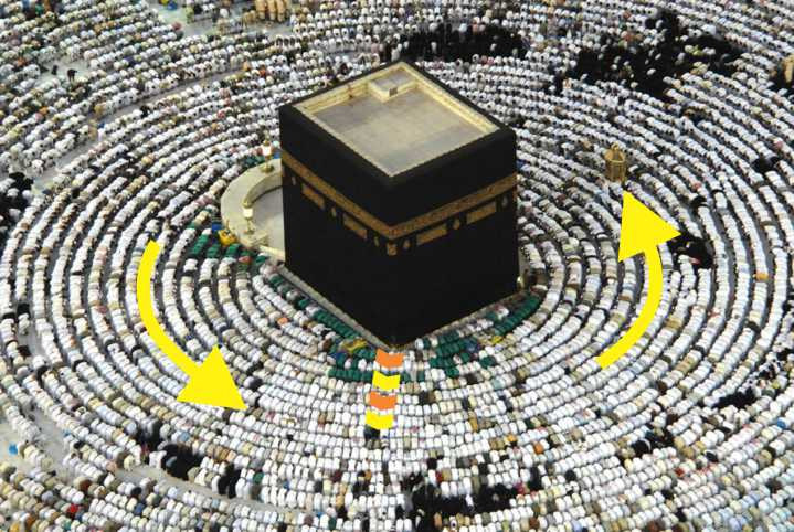 Thawaf Haji di Masjidil Haram