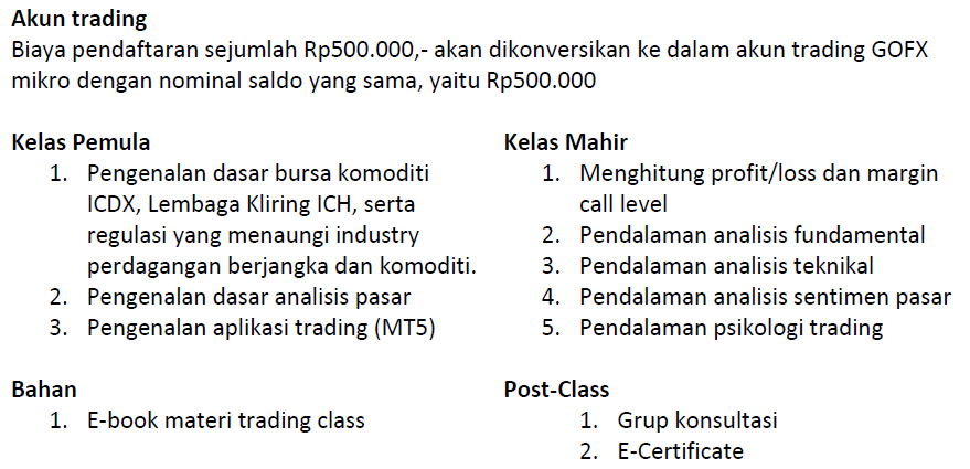 kelas trading GOFX micro