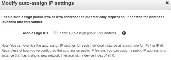 Public IP