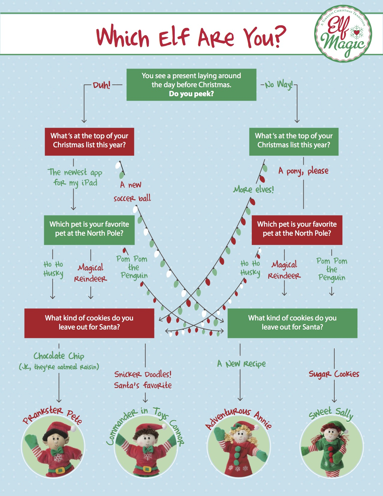 elf quiz personality magic questions which elves