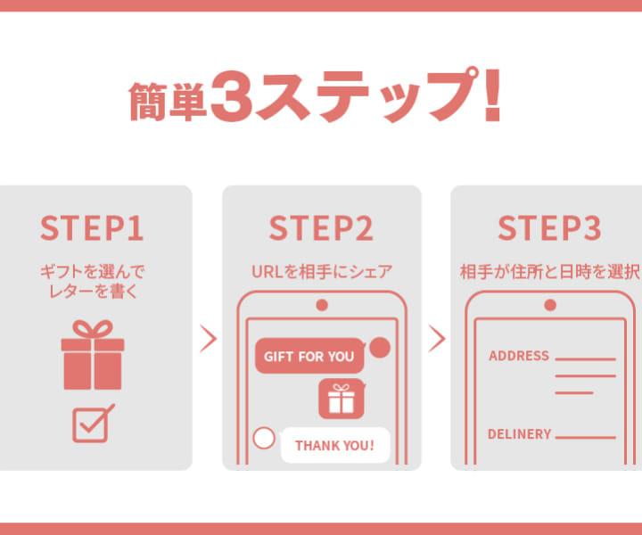 SNS,メールギフトやり方ステップ