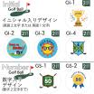 名入れゴルフボール(9個)& Teeセット