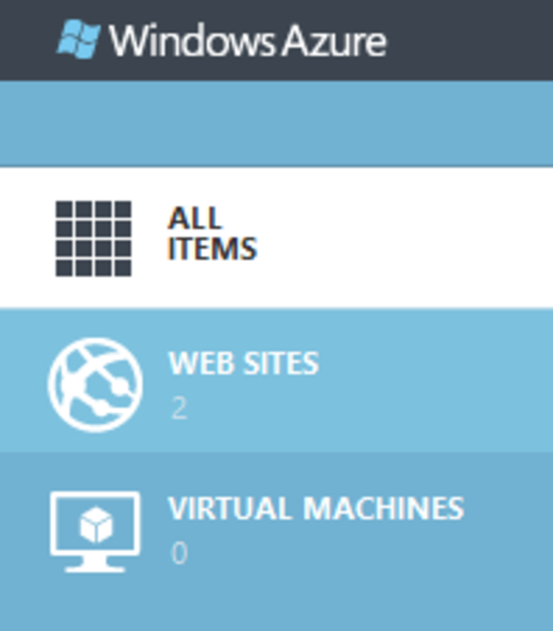 Azure Websites