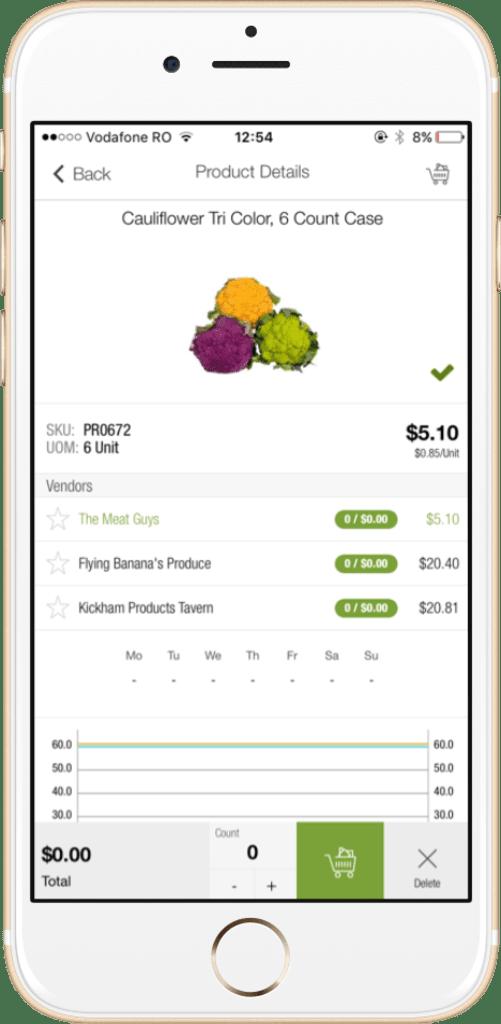 Dine Market - Product Details