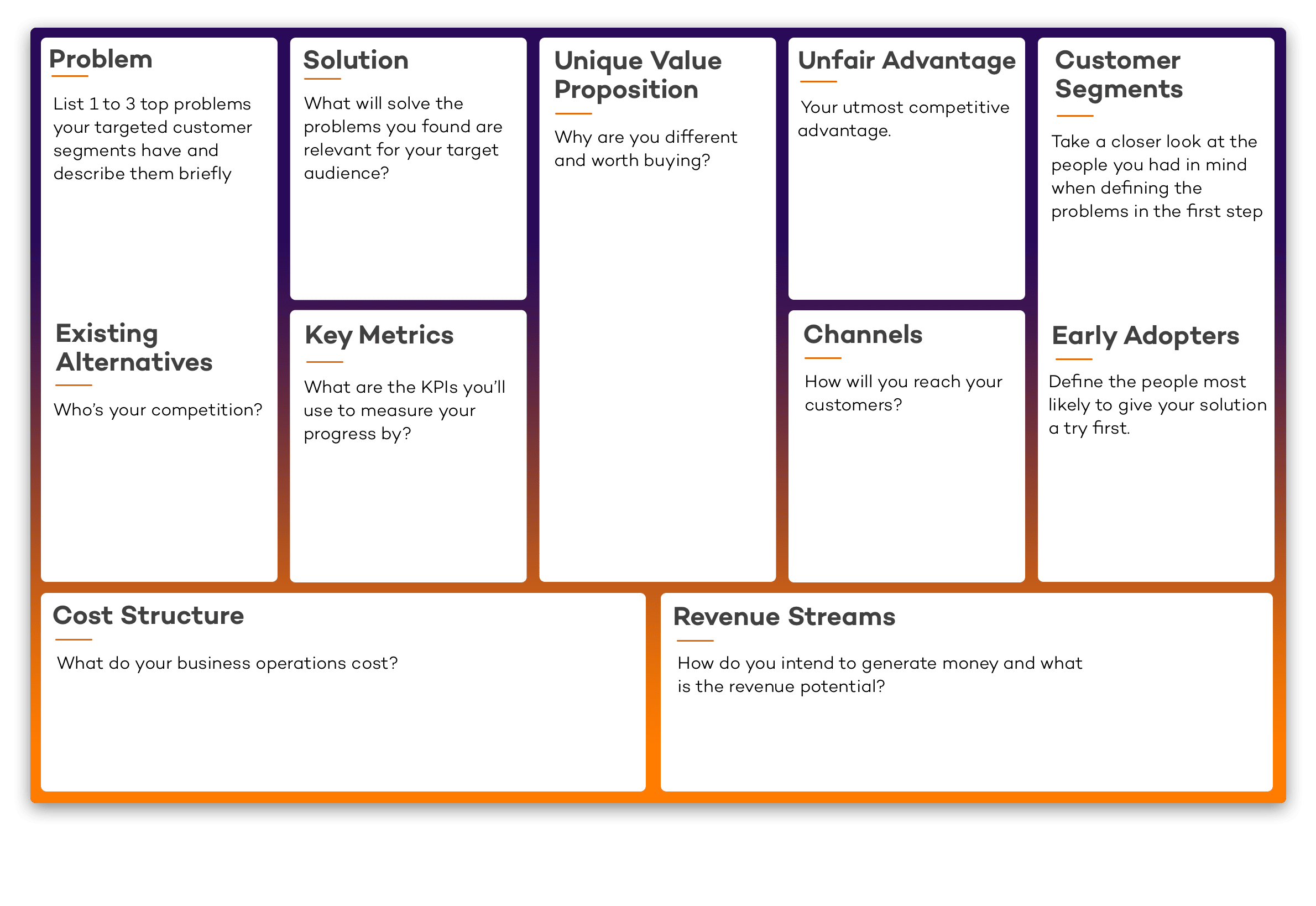 Lean Canvas in Code Remote: Working with a Remote App Development Team   tapptitude Blog