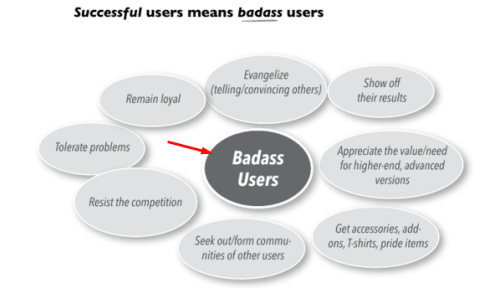 List of aspects describing a badass user | 25 book recommendations to make you a better entrepreneur - Tapptitude