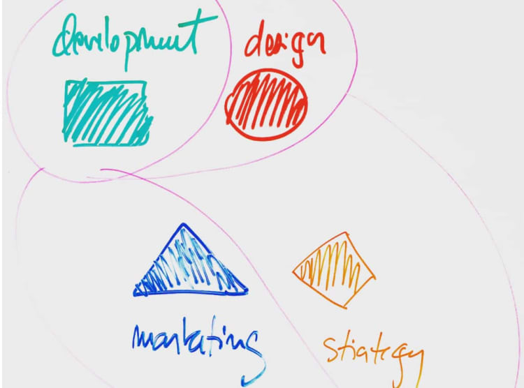 How-to-choose-the-best-mobile-development-agency