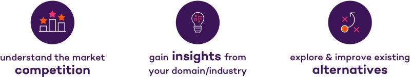 Market Research in the UX Design Process   Tapptitude blog