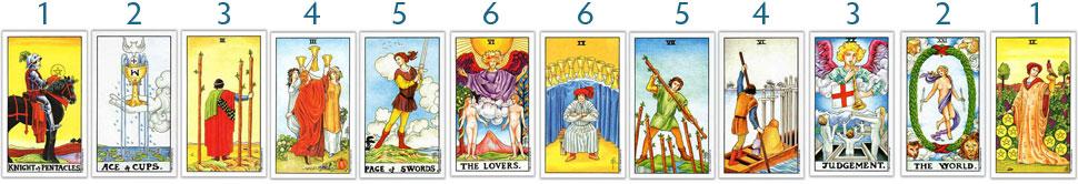 tarot-card-counting-pairs