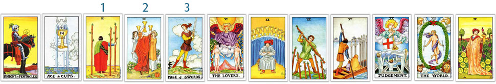 Counting from the 3 of Wands